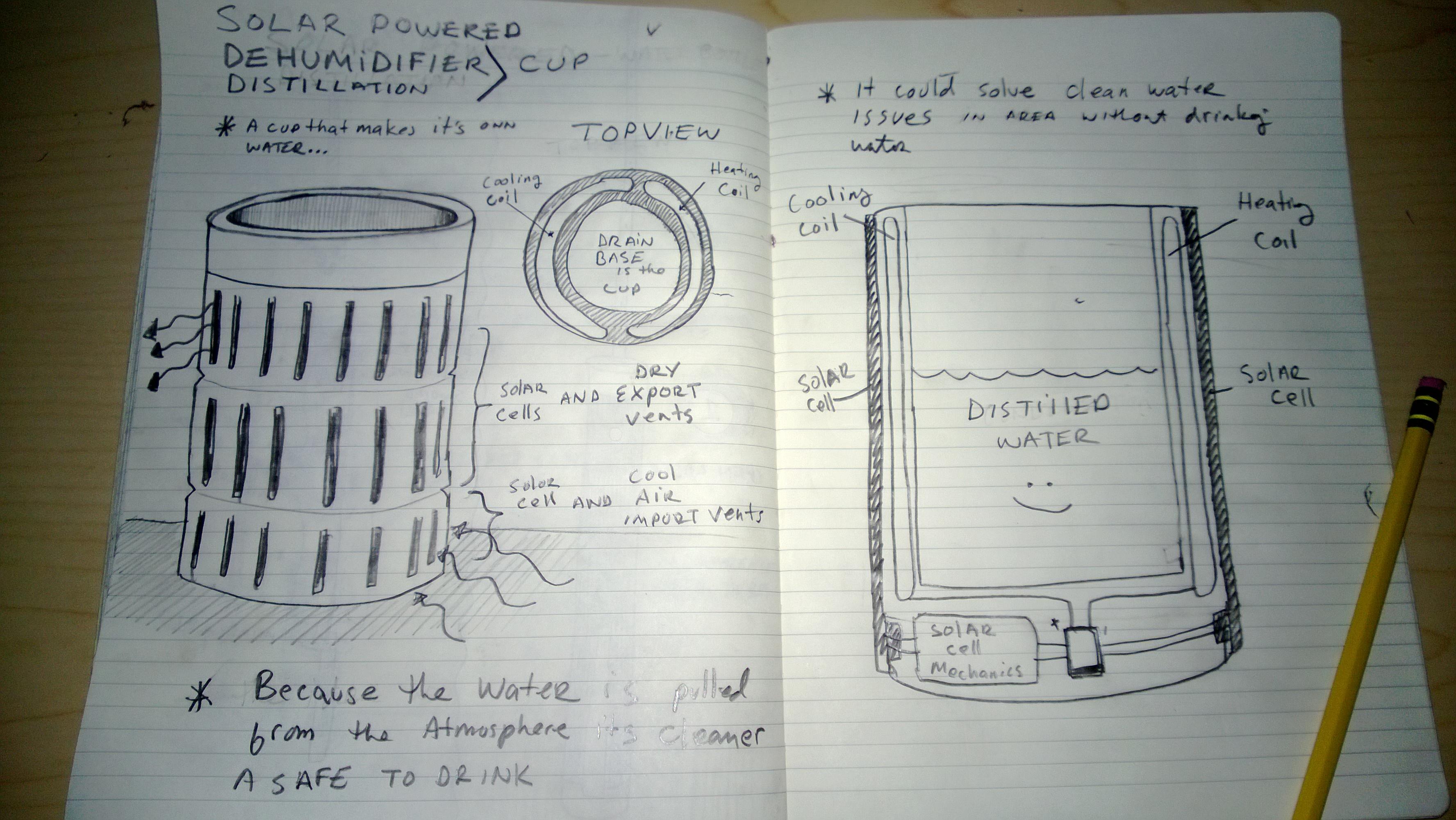 design of solar distillation pdf